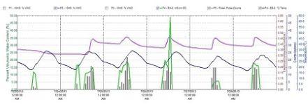 sonda conductividad electrica temperatura agua riego es 2 ejemplo grafico