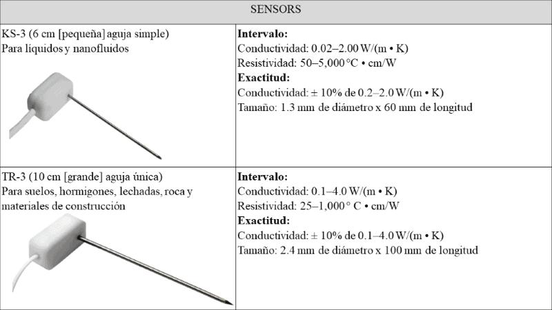 sonda ks 3 y tr 3 tempos tabla especificaciones