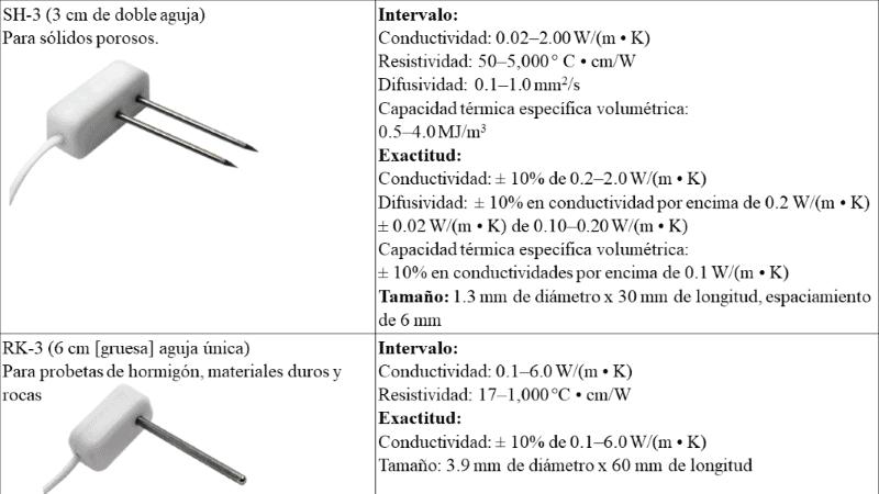 sonda sh 3 y rk 3 tempos tabla especificaciones